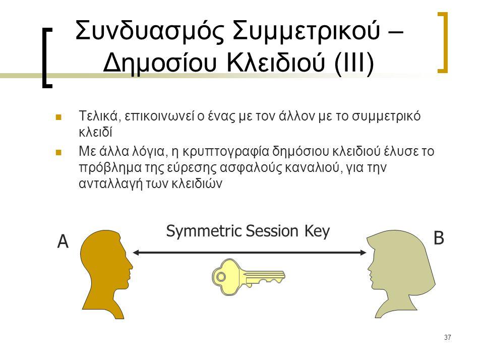 Συνδυασμός Συμμετρικού – Δημοσίου Κλειδιού (III)