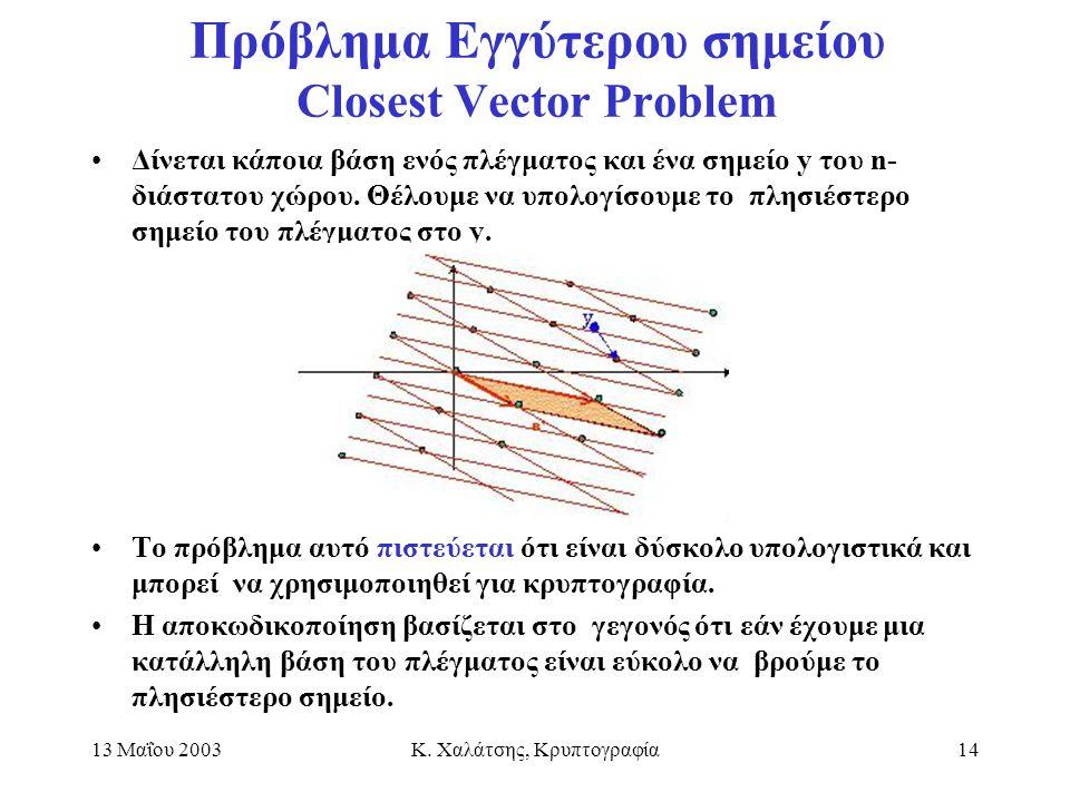 Πρόβλημα Εγγύτερου σημείου Closest Vector Problem