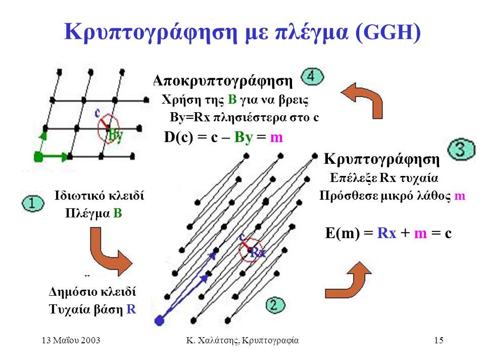 Κρυπτογράφηση με πλέγμα (GGH)