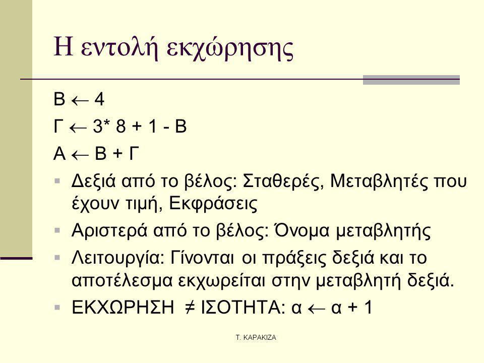 Η εντολή εκχώρησης Β  4 Γ  3* 8 + 1 - Β Α  Β + Γ