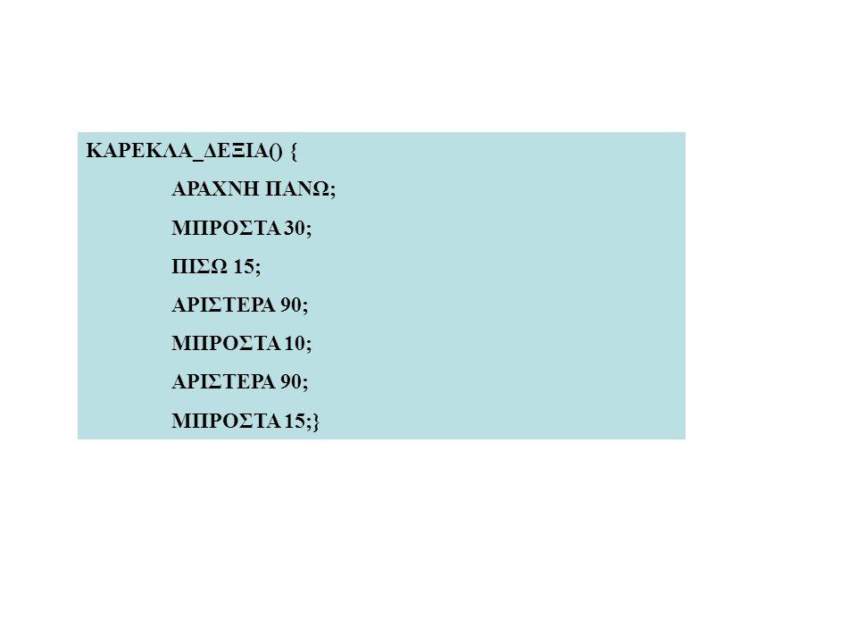 ΚΑΡΕΚΛΑ_ΔΕΞΙΑ() { ΑΡΑΧΝΗ ΠΑΝΩ; ΜΠΡΟΣΤΑ 30; ΠΙΣΩ 15; ΑΡΙΣΤΕΡΑ 90; ΜΠΡΟΣΤΑ 10; ΜΠΡΟΣΤΑ 15;}