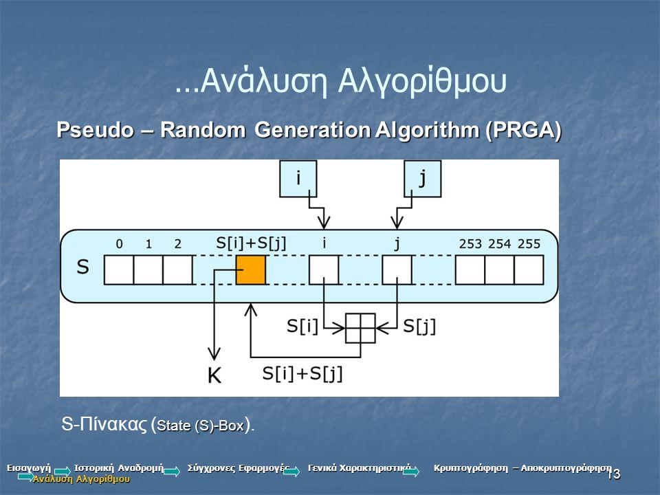 …Ανάλυση Αλγορίθμου Pseudo – Random Generation Algorithm (PRGA)