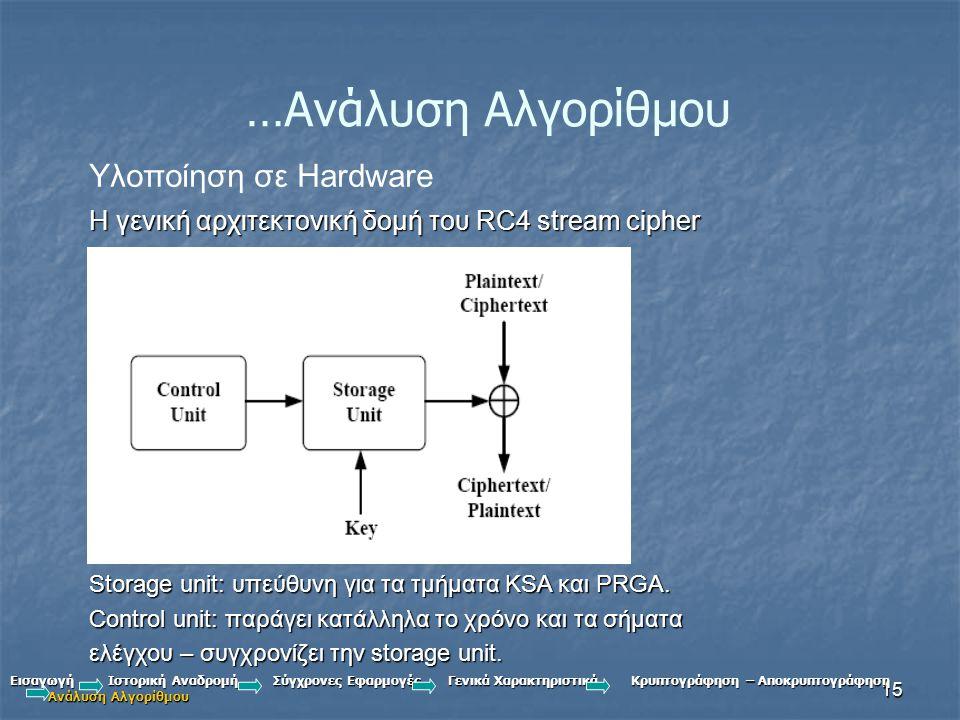 …Ανάλυση Αλγορίθμου Υλοποίηση σε Hardware