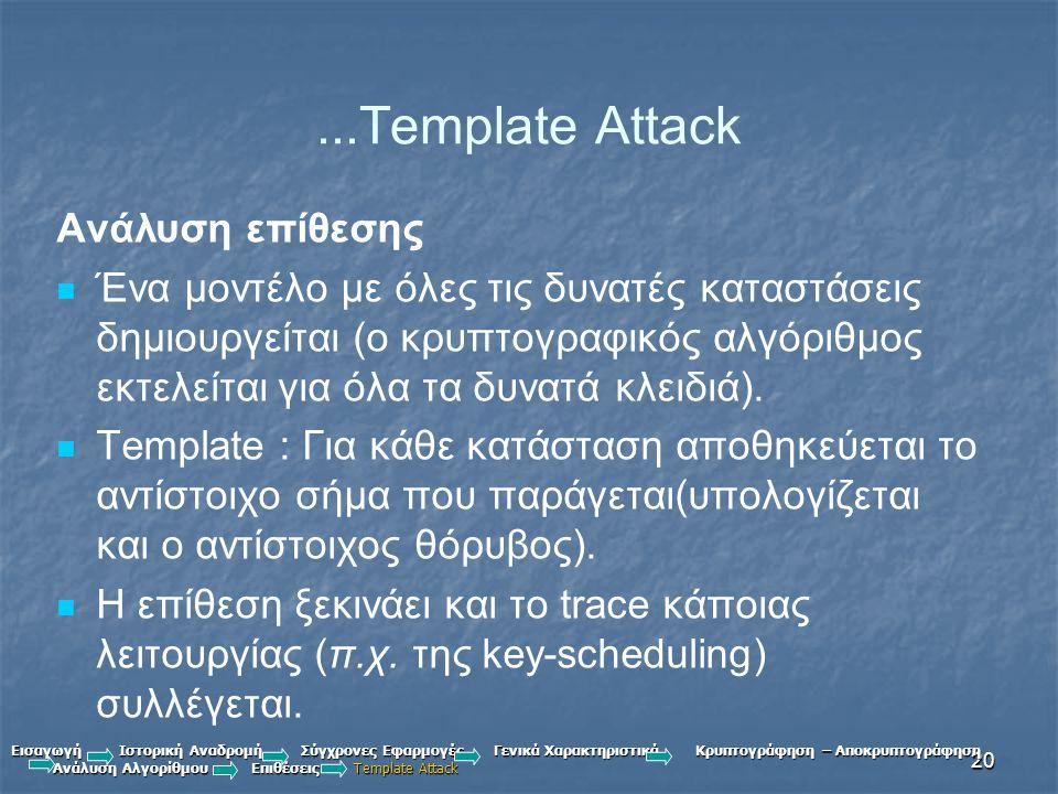 ...Template Attack Ανάλυση επίθεσης