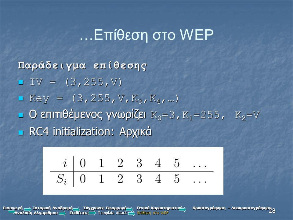 …Επίθεση στο WEP Παράδειγμα επίθεσης IV = (3,255,V)