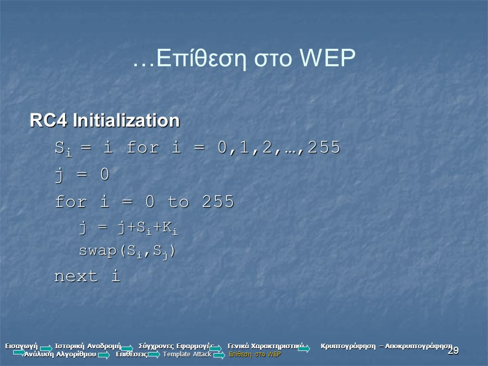 …Επίθεση στο WEP RC4 Initialization Si = i for i = 0,1,2,…,255 j = 0