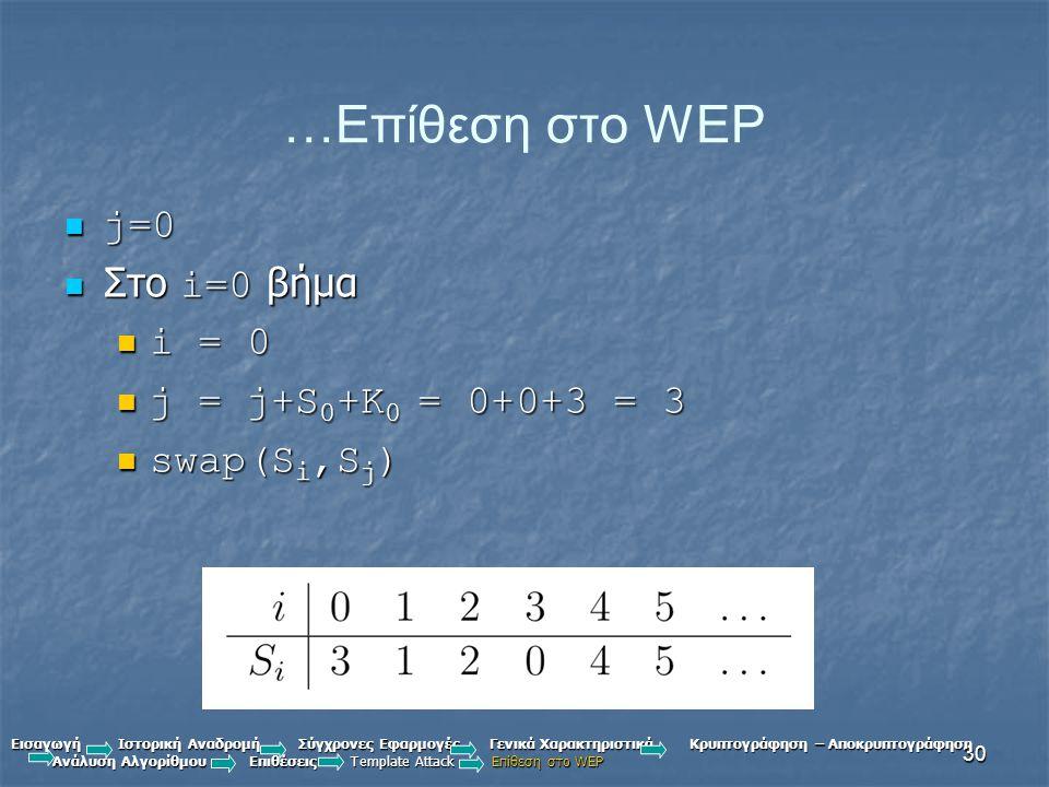 …Επίθεση στο WEP j=0 Στο i=0 βήμα i = 0 j = j+S0+K0 = 0+0+3 = 3