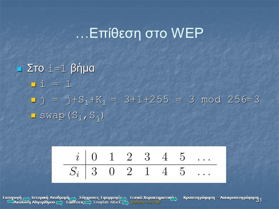 …Επίθεση στο WEP Στο i=1 βήμα i = 1