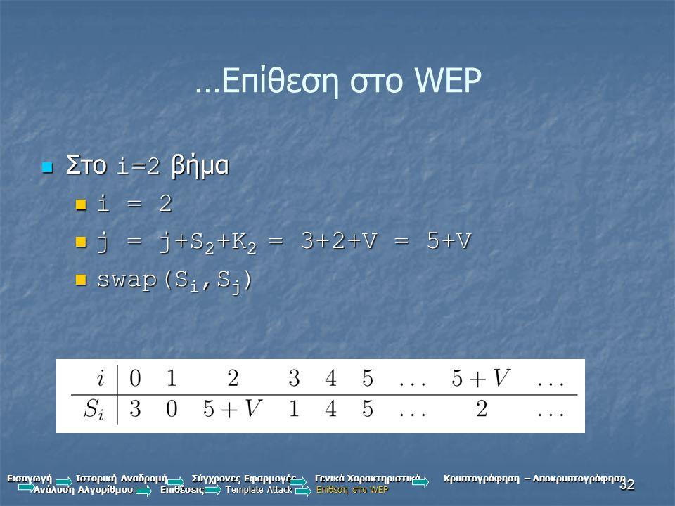 …Επίθεση στο WEP Στο i=2 βήμα i = 2 j = j+S2+K2 = 3+2+V = 5+V