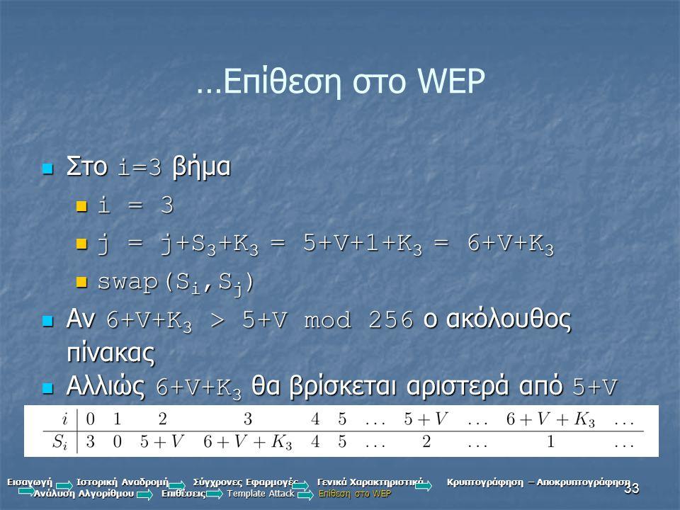 …Επίθεση στο WEP Στο i=3 βήμα i = 3 j = j+S3+K3 = 5+V+1+K3 = 6+V+K3