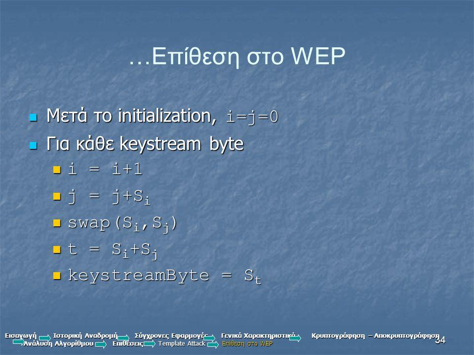 …Επίθεση στο WEP Μετά το initialization, i=j=0 Για κάθε keystream byte