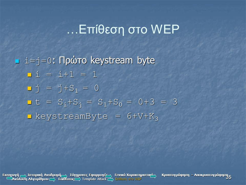…Επίθεση στο WEP i=j=0: Πρώτο keystream byte i = i+1 = 1 j = j+S1 = 0
