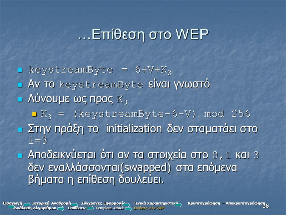 …Επίθεση στο WEP keystreamByte = 6+V+K3