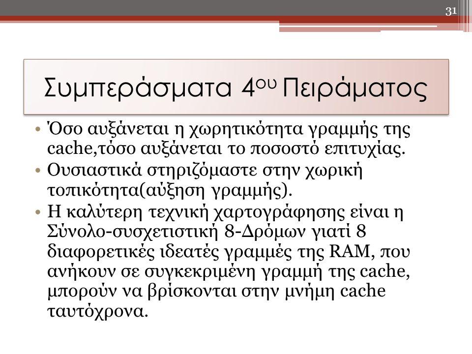 Συμπεράσματα 4ου Πειράματος