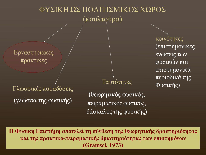 ΦΥΣΙΚΗ ΩΣ ΠΟΛΙΤΙΣΜΙΚΟΣ ΧΩΡΟΣ (κουλτούρα)