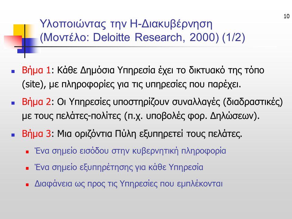 Υλοποιώντας την Η-Διακυβέρνηση (Μοντέλο: Deloitte Research, 2000) (1/2)