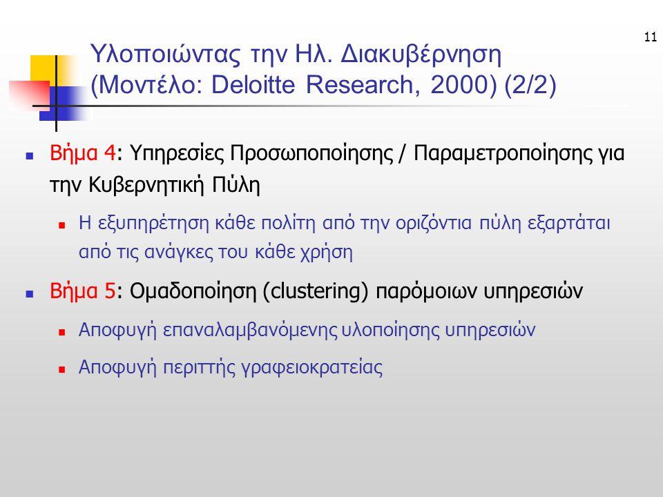 Υλοποιώντας την Ηλ. Διακυβέρνηση (Μοντέλο: Deloitte Research, 2000) (2/2)