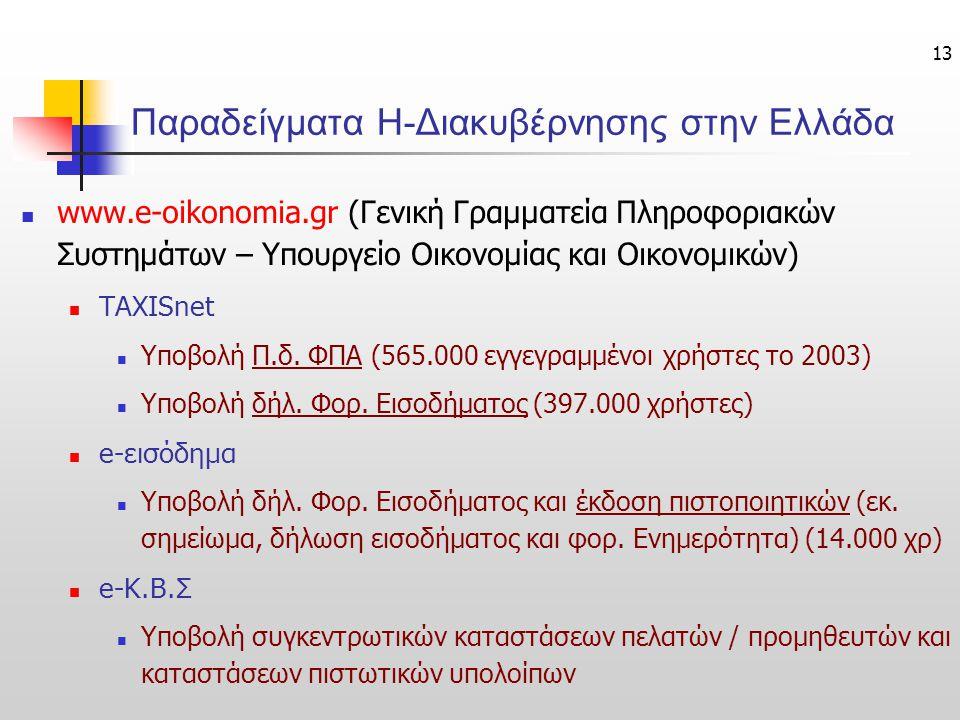 Παραδείγματα Η-Διακυβέρνησης στην Ελλάδα