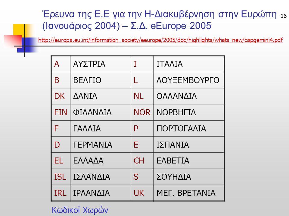 Έρευνα της Ε.Ε για την Η-Διακυβέρνηση στην Ευρώπη (Ιανουάριος 2004) – Σ.Δ. eEurope 2005