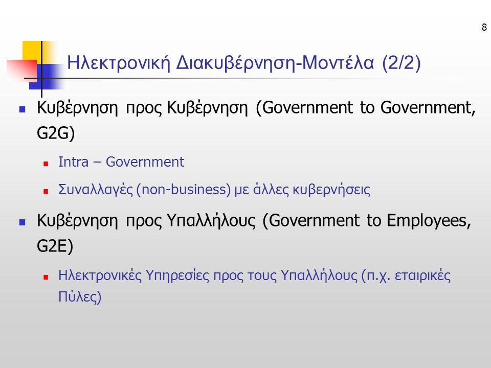 Ηλεκτρονική Διακυβέρνηση-Μοντέλα (2/2)
