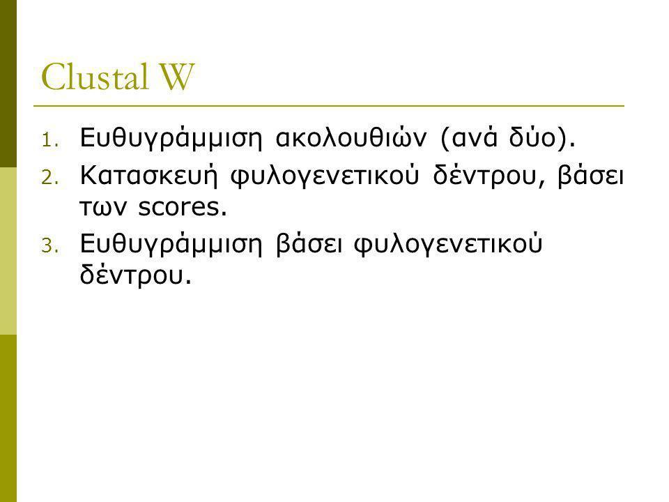 Clustal W Ευθυγράμμιση ακολουθιών (ανά δύο).