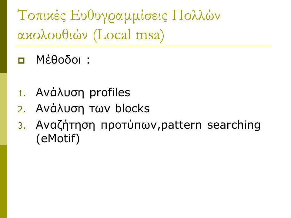 Τοπικές Ευθυγραμμίσεις Πολλών ακολουθιών (Local msa)
