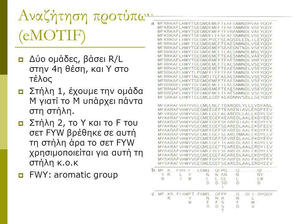 Αναζήτηση προτύπων (eMOTIF)