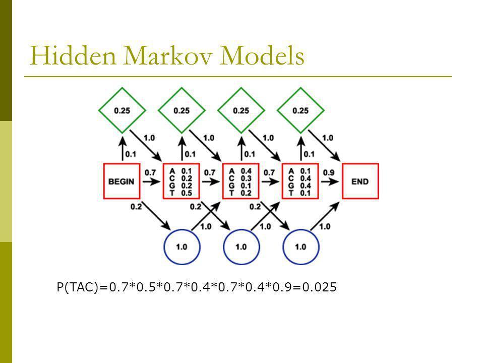Hidden Markov Models P(TAC)=0.7*0.5*0.7*0.4*0.7*0.4*0.9=0.025