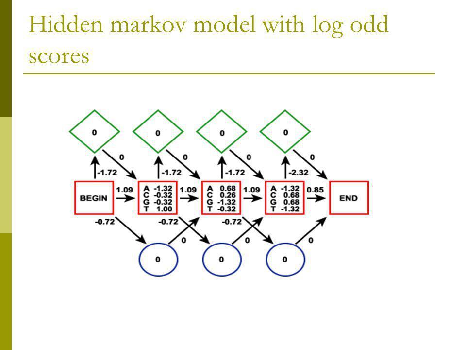 Hidden markov model with log odd scores