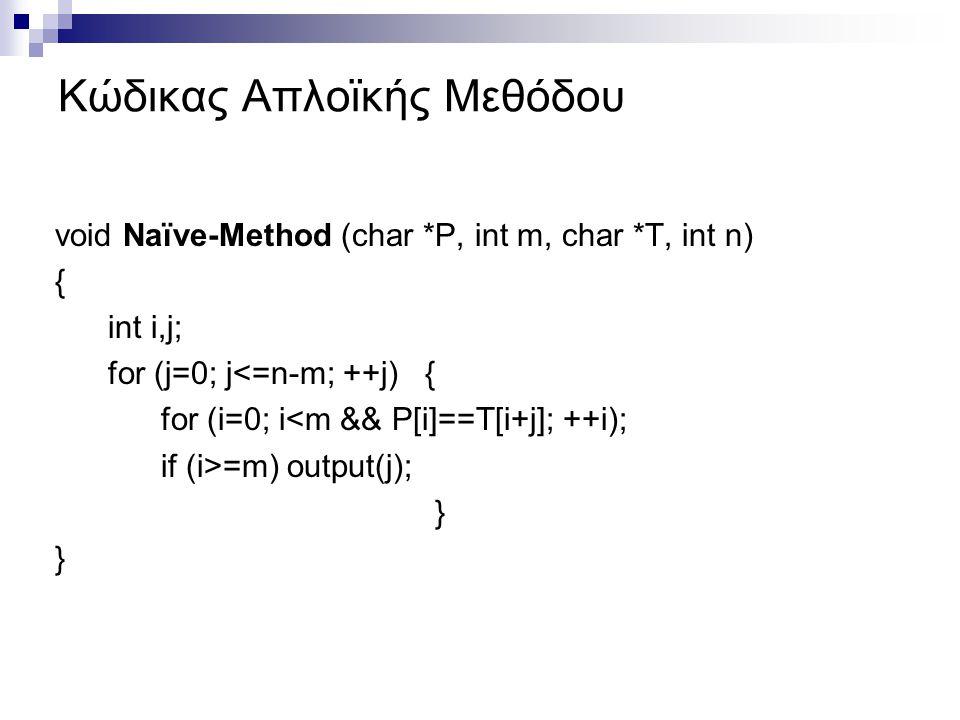 Κώδικας Απλοϊκής Μεθόδου