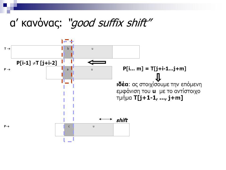 α' κανόνας: good suffix shift