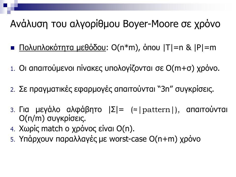 Ανάλυση του αλγορίθμου Boyer-Moore σε χρόνο