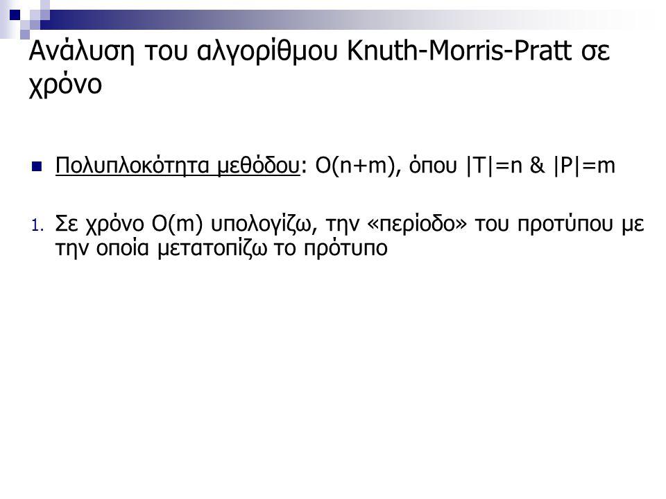 Ανάλυση του αλγορίθμου Knuth-Morris-Pratt σε χρόνο