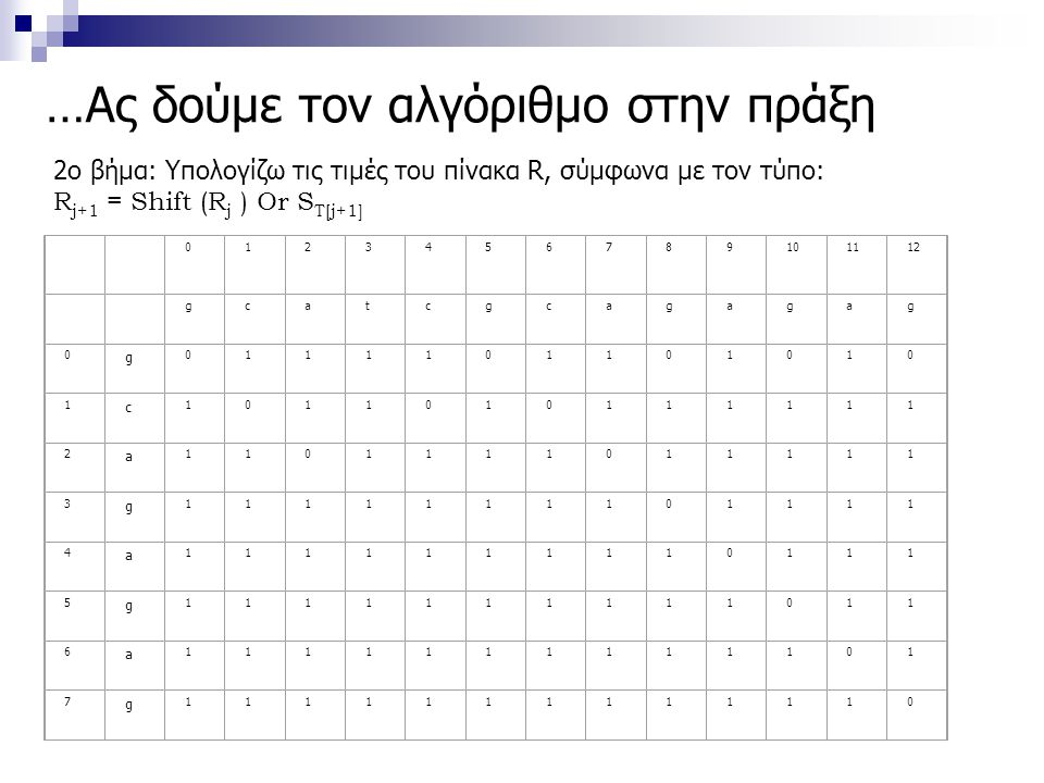 …Ας δούμε τον αλγόριθμο στην πράξη