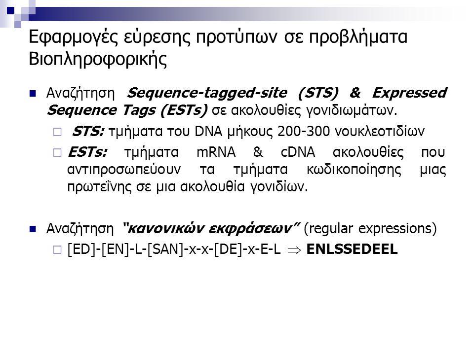 Εφαρμογές εύρεσης προτύπων σε προβλήματα Βιοπληροφορικής