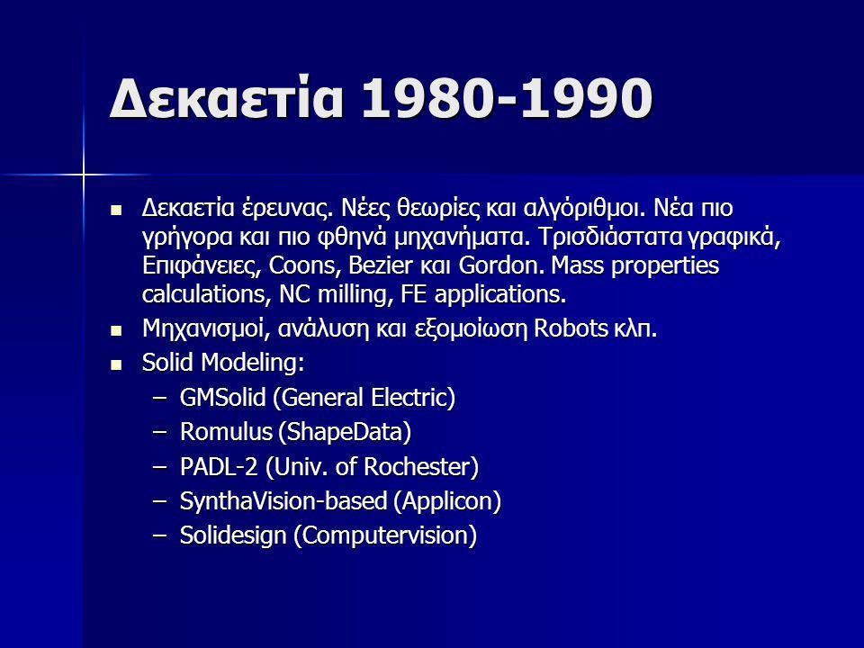 Δεκαετία 1980-1990