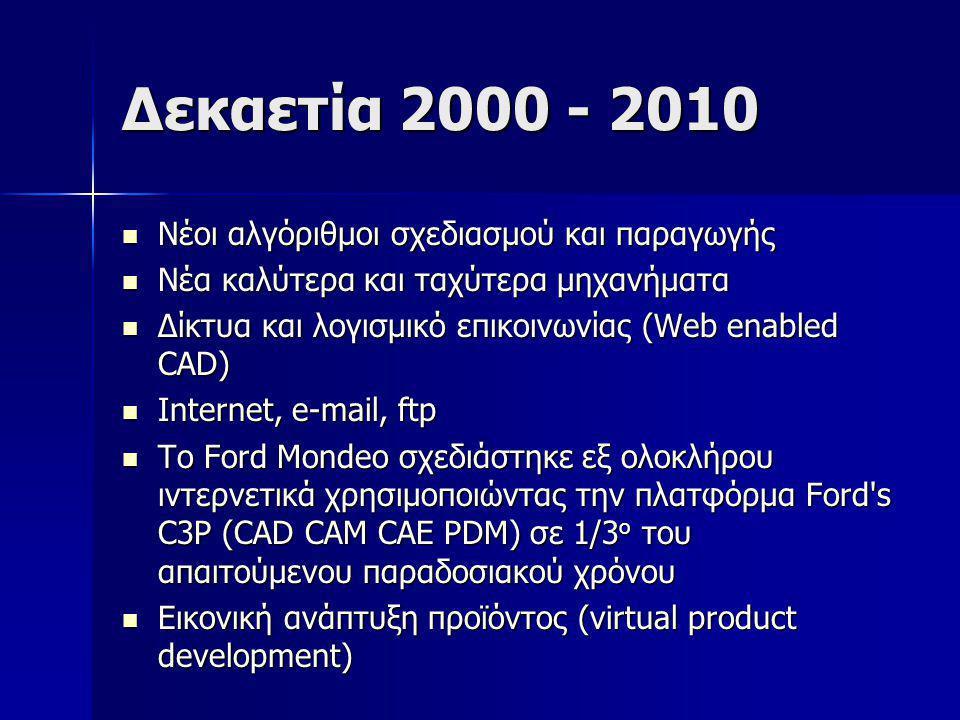 Δεκαετία 2000 - 2010 Νέοι αλγόριθμοι σχεδιασμού και παραγωγής