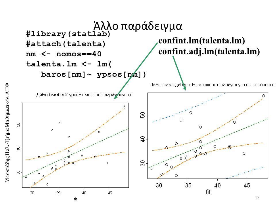 Άλλο παράδειγμα confint.lm(talenta.lm) confint.adj.lm(talenta.lm)