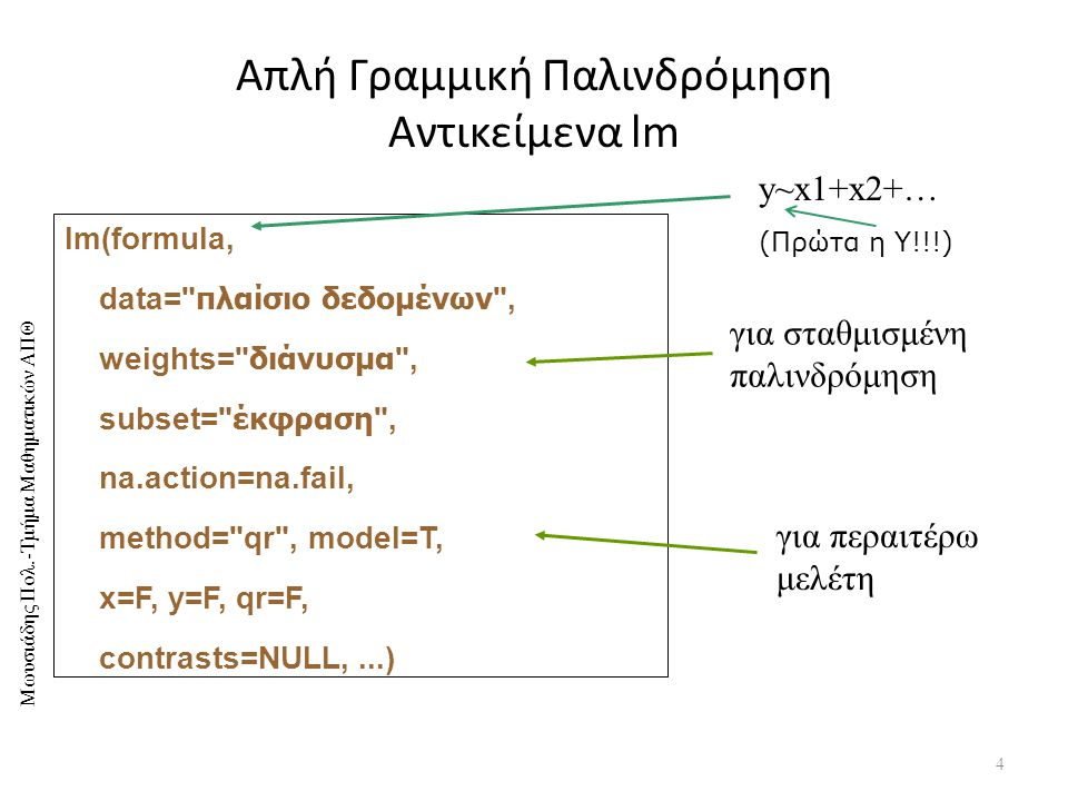 Απλή Γραμμική Παλινδρόμηση Αντικείμενα lm