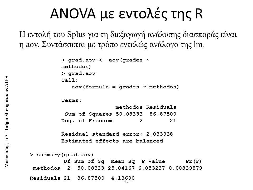 ANOVA με εντολές της R H εντολή του Splus για τη διεξαγωγή ανάλυσης διασποράς είναι η aov. Συντάσσεται με τρόπο εντελώς ανάλογο της lm.