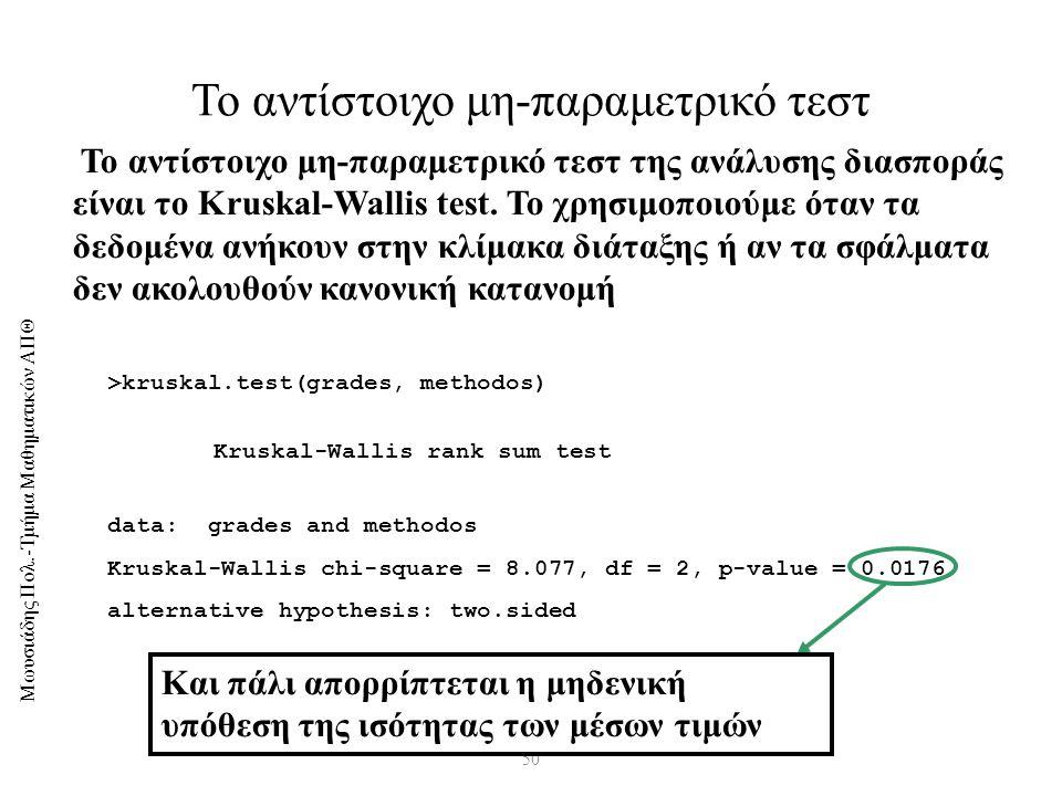 Το αντίστοιχο μη-παραμετρικό τεστ