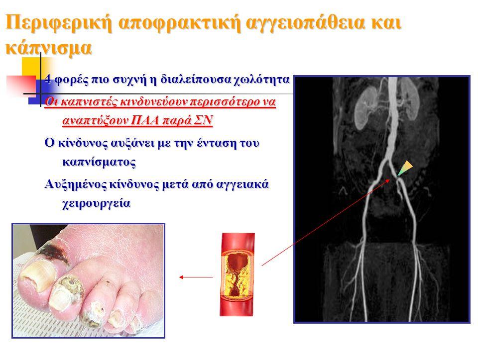 Περιφερική αποφρακτική αγγειοπάθεια και κάπνισμα