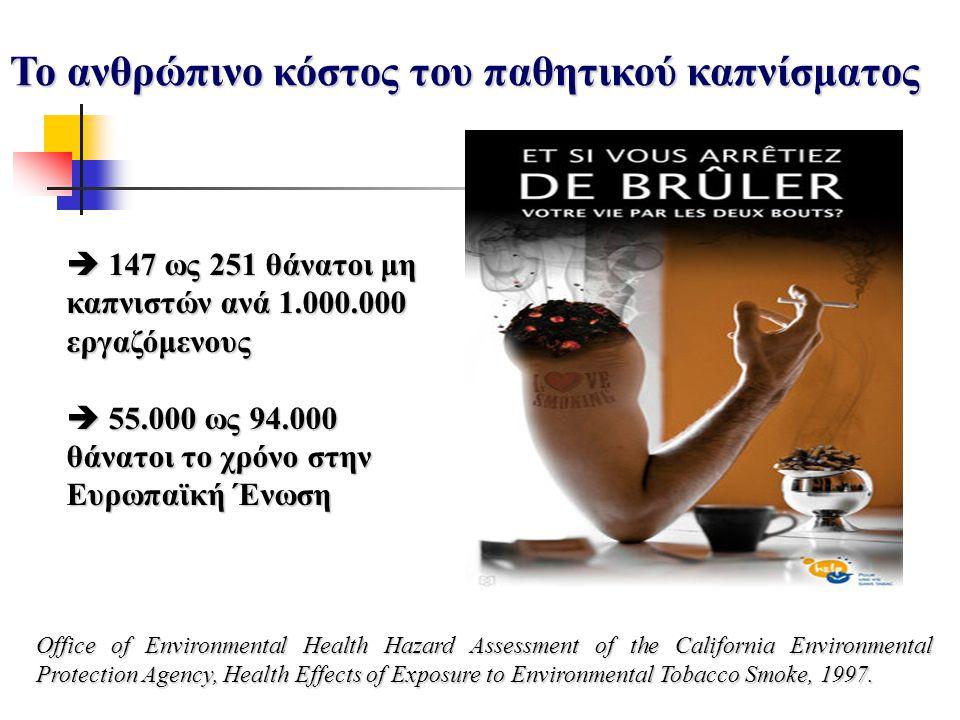 Το ανθρώπινο κόστος του παθητικού καπνίσματος