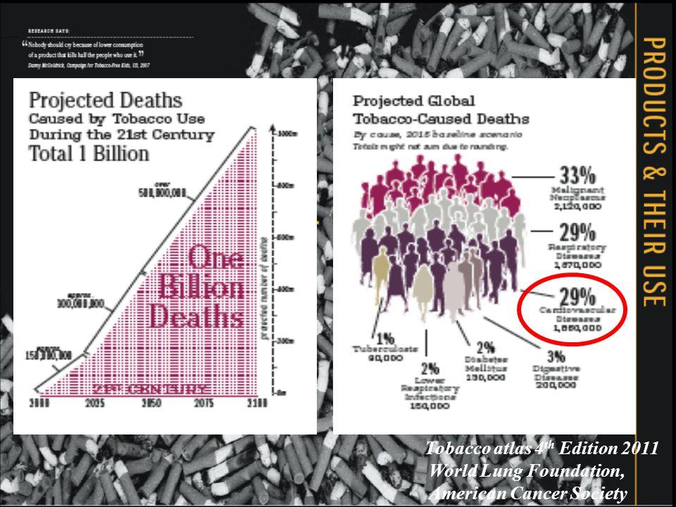 Tobacco atlas 4th Edition 2011 World Lung Foundation, American Cancer Society