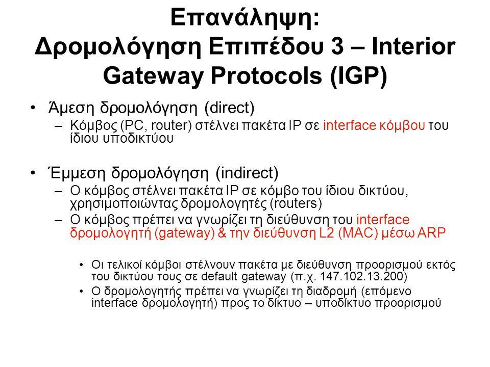Επανάληψη: Δρομολόγηση Επιπέδου 3 – Interior Gateway Protocols (IGP)