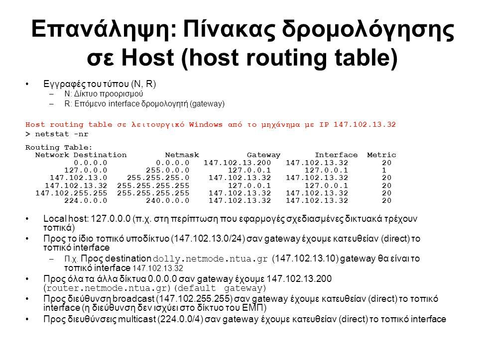 Επανάληψη: Πίνακας δρομολόγησης σε Host (host routing table)
