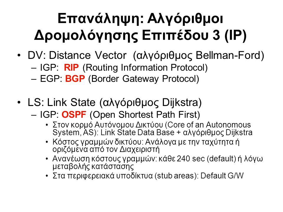Επανάληψη: Αλγόριθμοι Δρομολόγησης Επιπέδου 3 (IP)