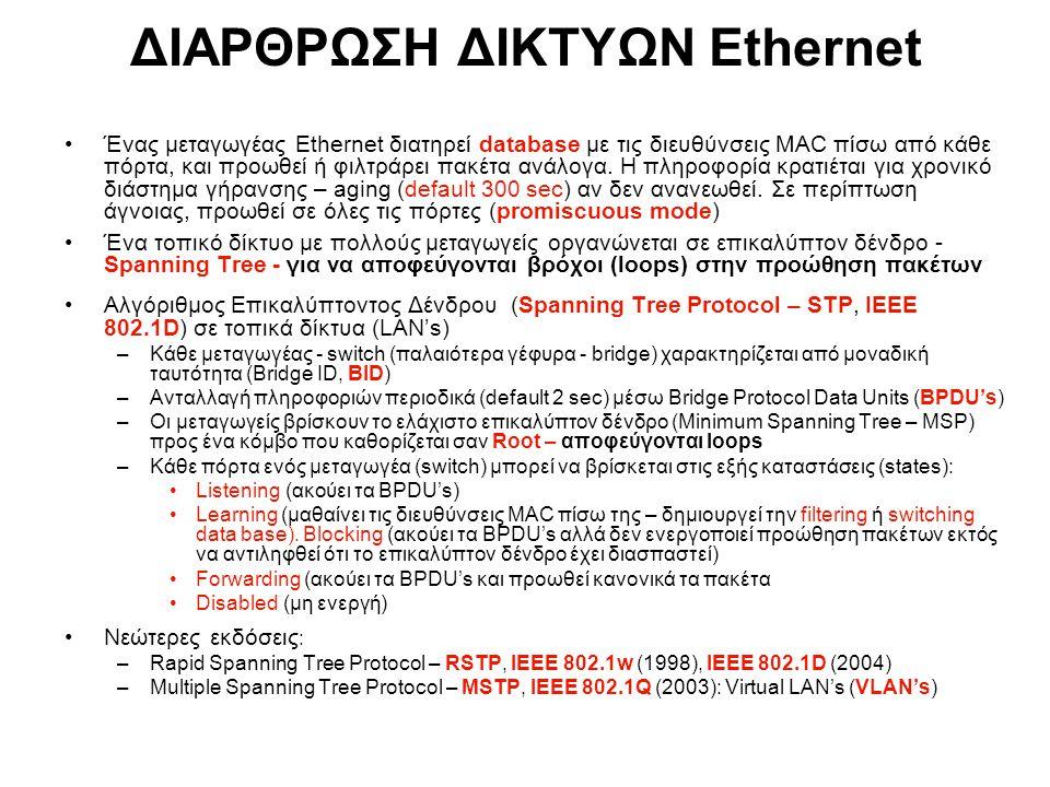 ΔΙΑΡΘΡΩΣΗ ΔΙΚΤΥΩΝ Ethernet