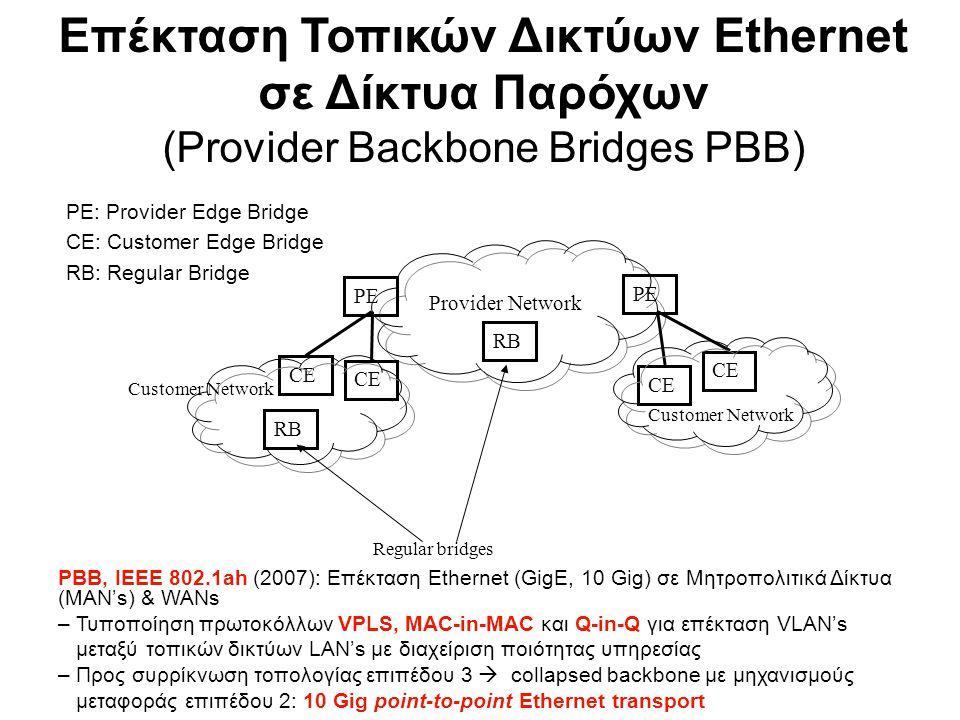 Επέκταση Τοπικών Δικτύων Ethernet σε Δίκτυα Παρόχων