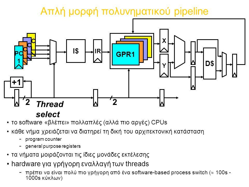 Απλή μορφή πολυνηματικού pipeline